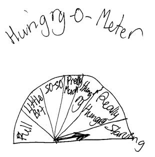 Hungry Meter by granddaughter