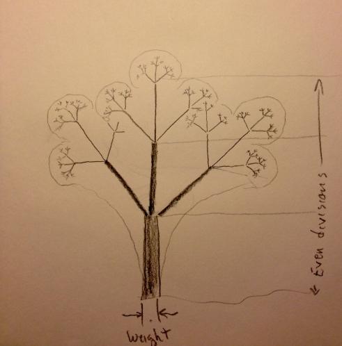 Pencil Drawing - Leaf Study 2