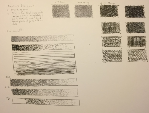Pen and Ink: Shading Practice Using Pen and Pencil