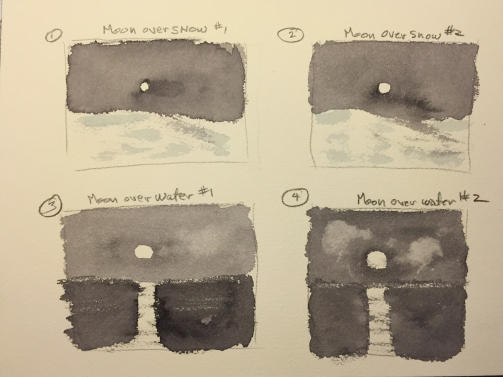 Watercolor Chart: Warmup Reflection Studies