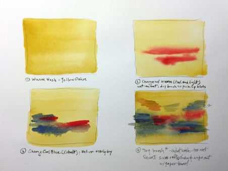 Watercolor: Steps 1 to 4 in Capturing the Essence of a Turner Composition