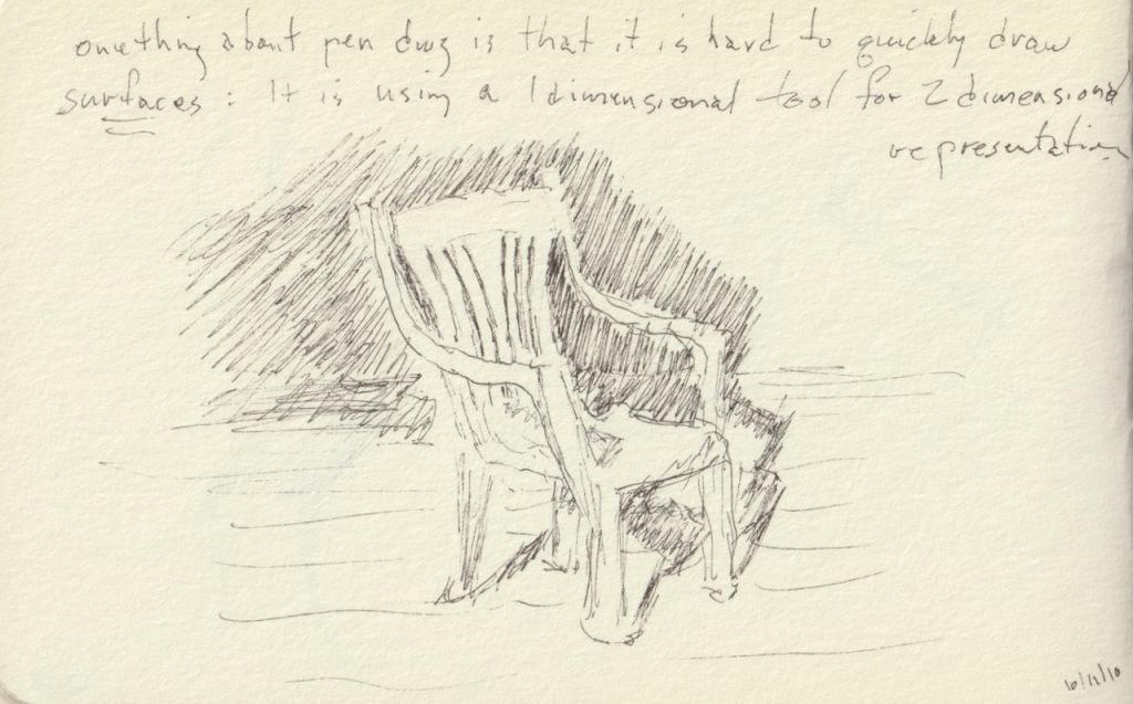Vintage Sketch Book Series: Penned Surface (October 2010)