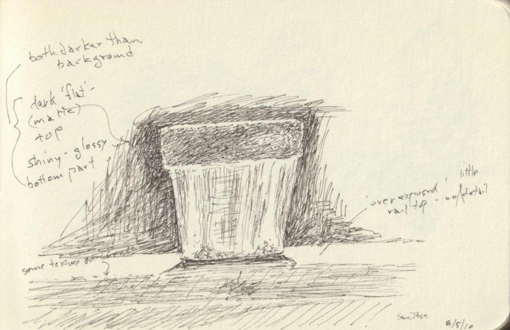 Vintage Sketch Book Series: Shading Practice (August 2010)