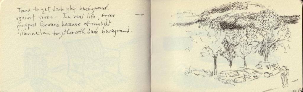 Virtual Sketch Book Series: Sketch vs. Real Life (September 2010)
